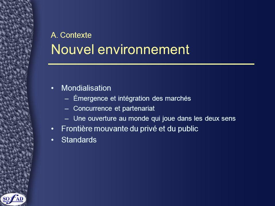 A. Contexte Nouvel environnement Mondialisation –Émergence et intégration des marchés –Concurrence et partenariat –Une ouverture au monde qui joue dan