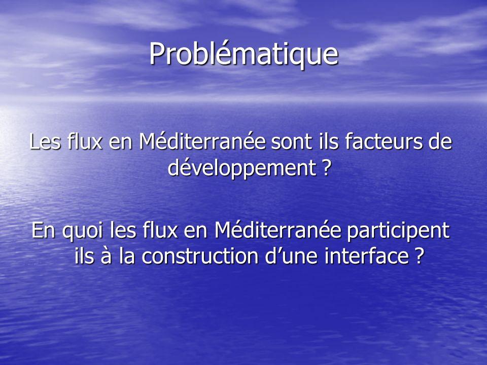 Problématique Les flux en Méditerranée sont ils facteurs de développement ? En quoi les flux en Méditerranée participent ils à la construction dune in