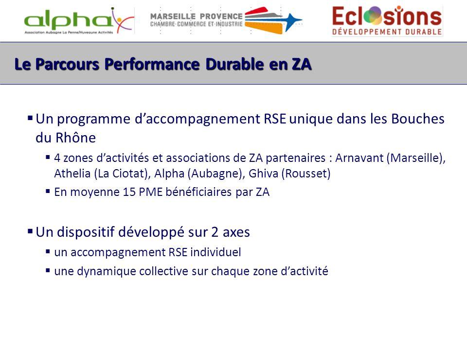 Le Parcours Performance Durable en ZA Un programme daccompagnement RSE unique dans les Bouches du Rhône 4 zones dactivités et associations de ZA parte
