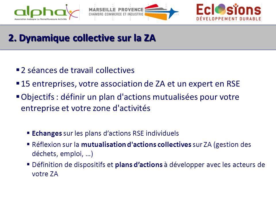 2. Dynamique collective sur la ZA 2 séances de travail collectives 15 entreprises, votre association de ZA et un expert en RSE Objectifs : définir un