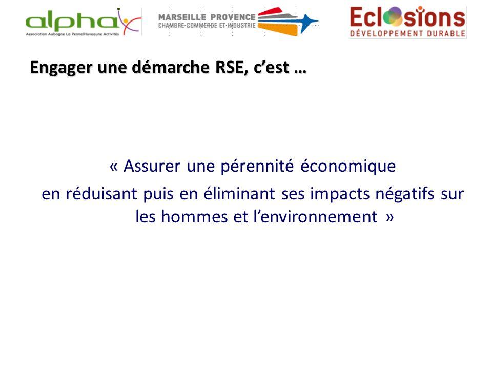Engager une démarche RSE, cest … « Assurer une pérennité économique en réduisant puis en éliminant ses impacts négatifs sur les hommes et lenvironneme