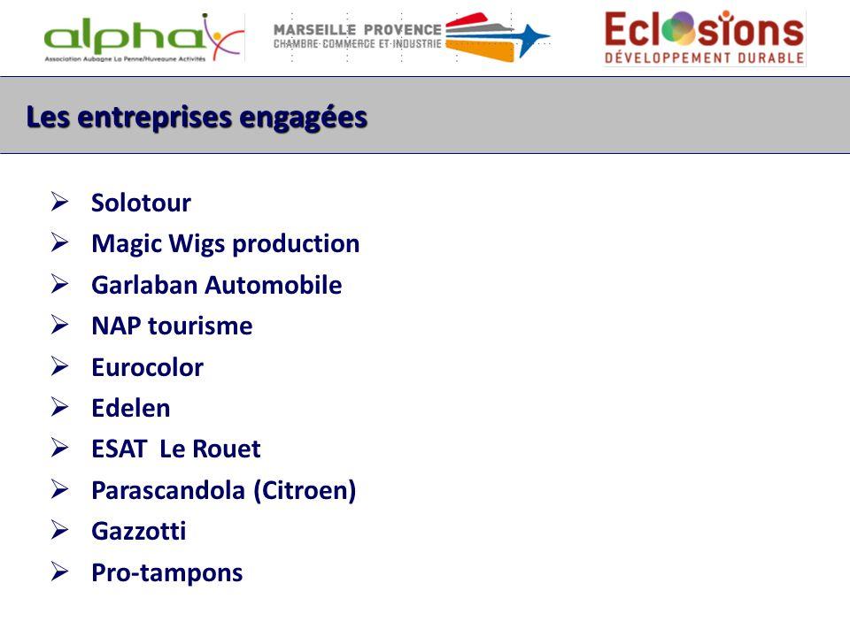 Les entreprises engagées Solotour Magic Wigs production Garlaban Automobile NAP tourisme Eurocolor Edelen ESAT Le Rouet Parascandola (Citroen) Gazzott