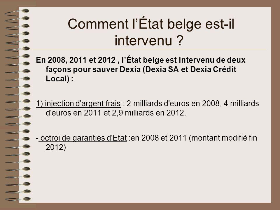 Comment lÉtat belge est-il intervenu ? En 2008, 2011 et 2012, lÉtat belge est intervenu de deux façons pour sauver Dexia (Dexia SA et Dexia Crédit Loc