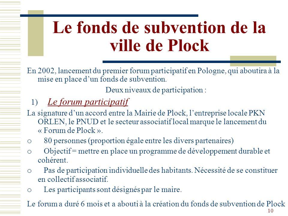 10 Le fonds de subvention de la ville de Plock En 2002, lancement du premier forum participatif en Pologne, qui aboutira à la mise en place dun fonds