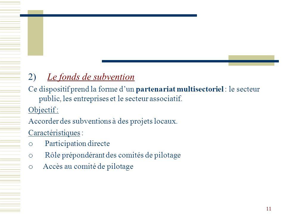 11 2) Le fonds de subvention Ce dispositif prend la forme dun partenariat multisectoriel : le secteur public, les entreprises et le secteur associatif