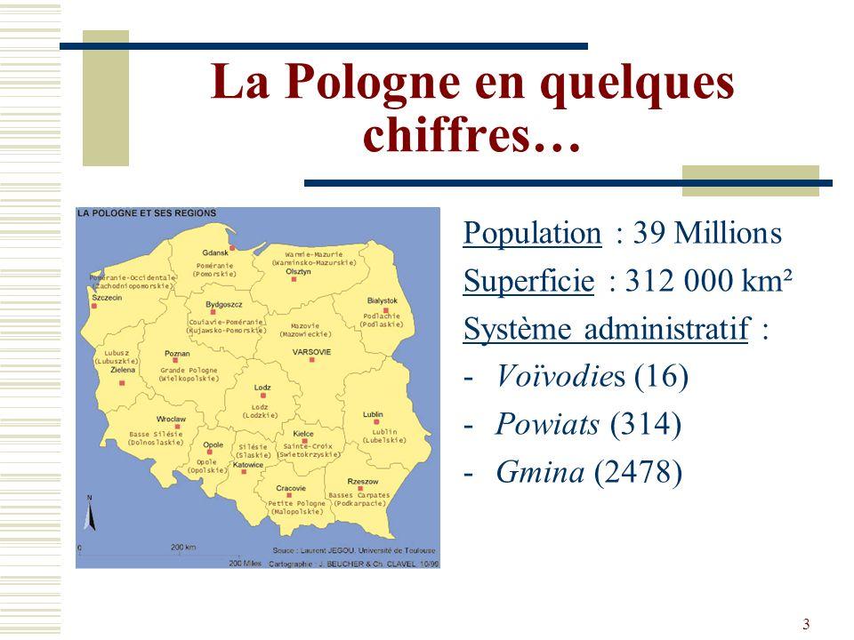 3 La Pologne en quelques chiffres… Population : 39 Millions Superficie : 312 000 km² Système administratif : -Voïvodies (16) -Powiats (314) -Gmina (24