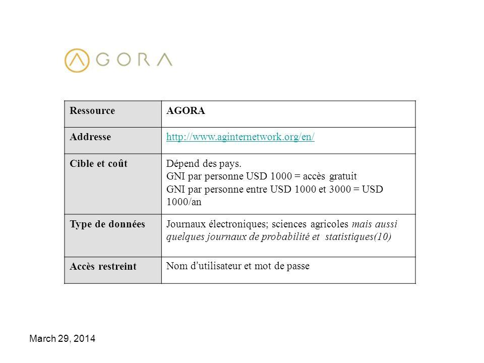 March 29, 2014 RessourceAGORA Addressehttp://www.aginternetwork.org/en/ Cible et coûtDépend des pays. GNI par personne USD 1000 = accès gratuit GNI pa