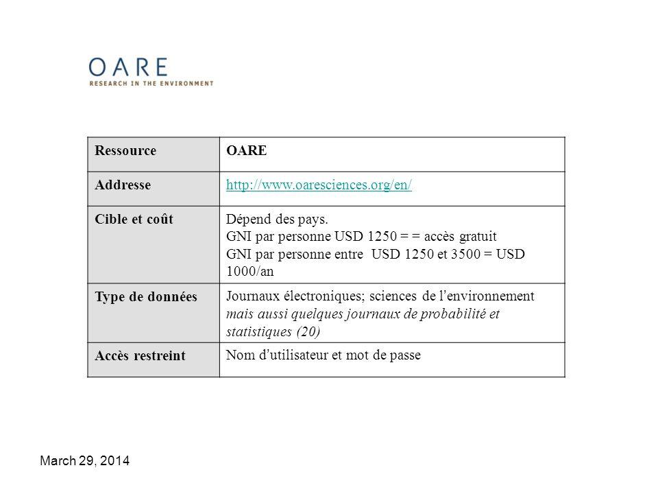 March 29, 2014 RessourceOARE Addressehttp://www.oaresciences.org/en/ Cible et coûtDépend des pays. GNI par personne USD 1250 = = accès gratuit GNI par