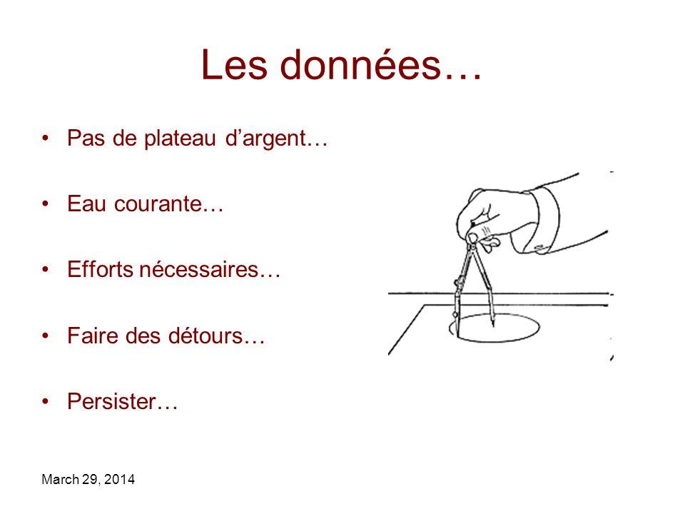 March 29, 2014 Les données… Pas de plateau dargent… Eau courante… Efforts nécessaires… Faire des détours… Persister…