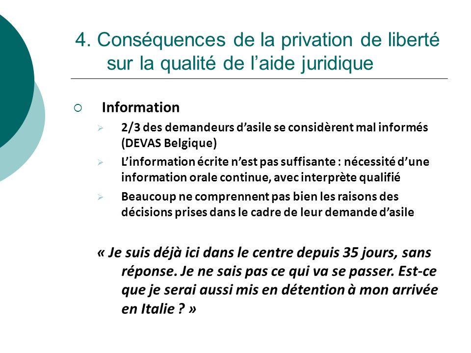 4. Conséquences de la privation de liberté sur la qualité de laide juridique Information 2/3 des demandeurs dasile se considèrent mal informés (DEVAS