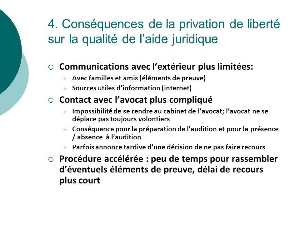 4. Conséquences de la privation de liberté sur la qualité de laide juridique Communications avec lextérieur plus limitées: Avec familles et amis (élém