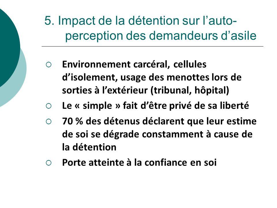 5. Impact de la détention sur lauto- perception des demandeurs dasile Environnement carcéral, cellules disolement, usage des menottes lors de sorties