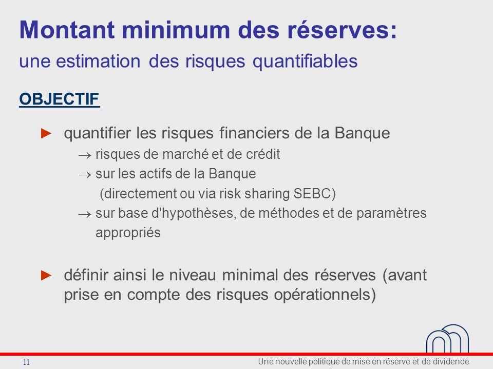 Une nouvelle politique de mise en réserve et de dividende 11 Montant minimum des réserves: une estimation des risques quantifiables OBJECTIF quantifie