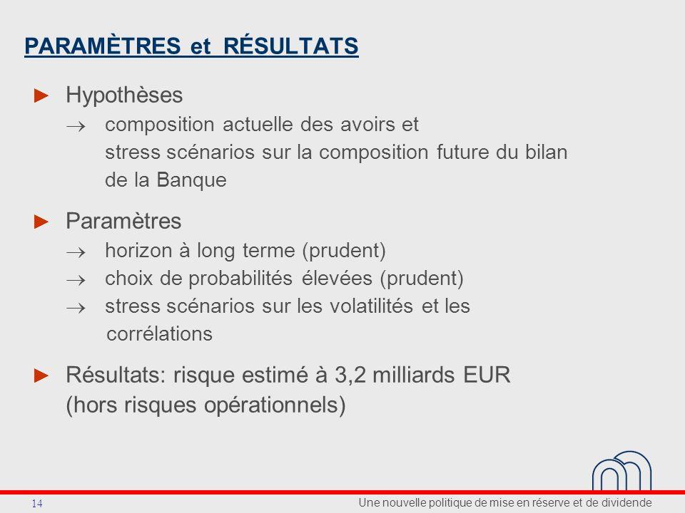 Une nouvelle politique de mise en réserve et de dividende 14 PARAMÈTRES et RÉSULTATS Hypothèses composition actuelle des avoirs et stress scénarios su