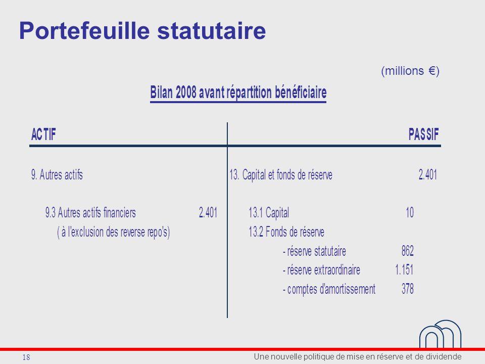 Une nouvelle politique de mise en réserve et de dividende 18 Portefeuille statutaire (millions )