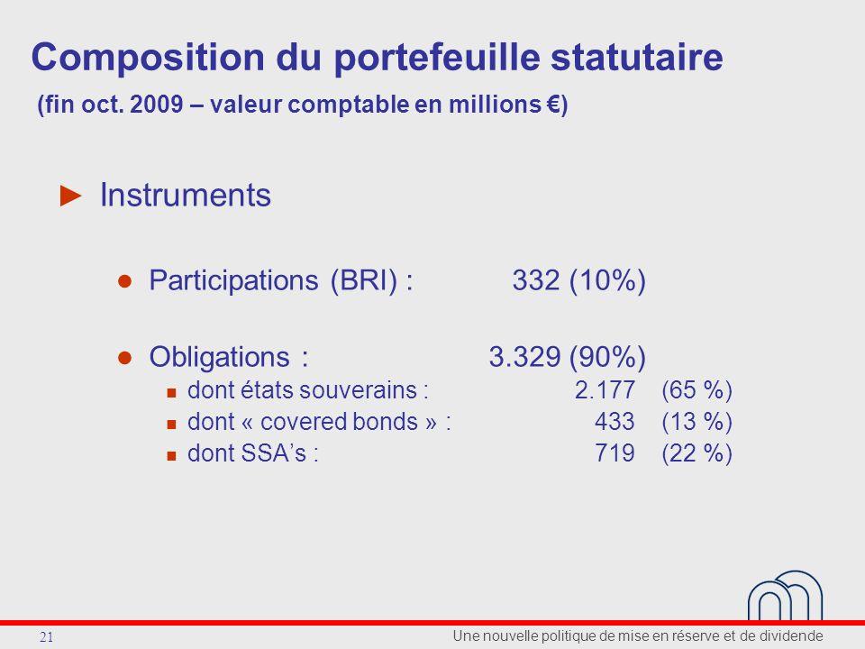 Une nouvelle politique de mise en réserve et de dividende 21 Composition du portefeuille statutaire (fin oct. 2009 – valeur comptable en millions ) In