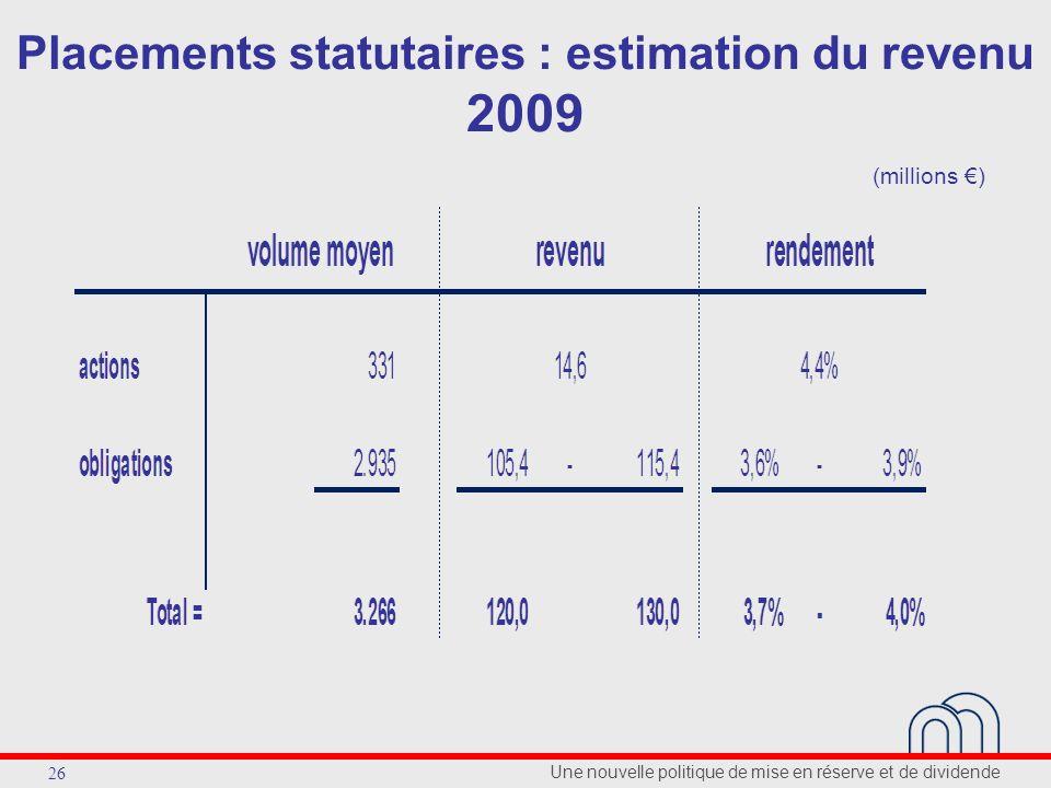 Une nouvelle politique de mise en réserve et de dividende 26 Placements statutaires : estimation du revenu 2009 (millions )