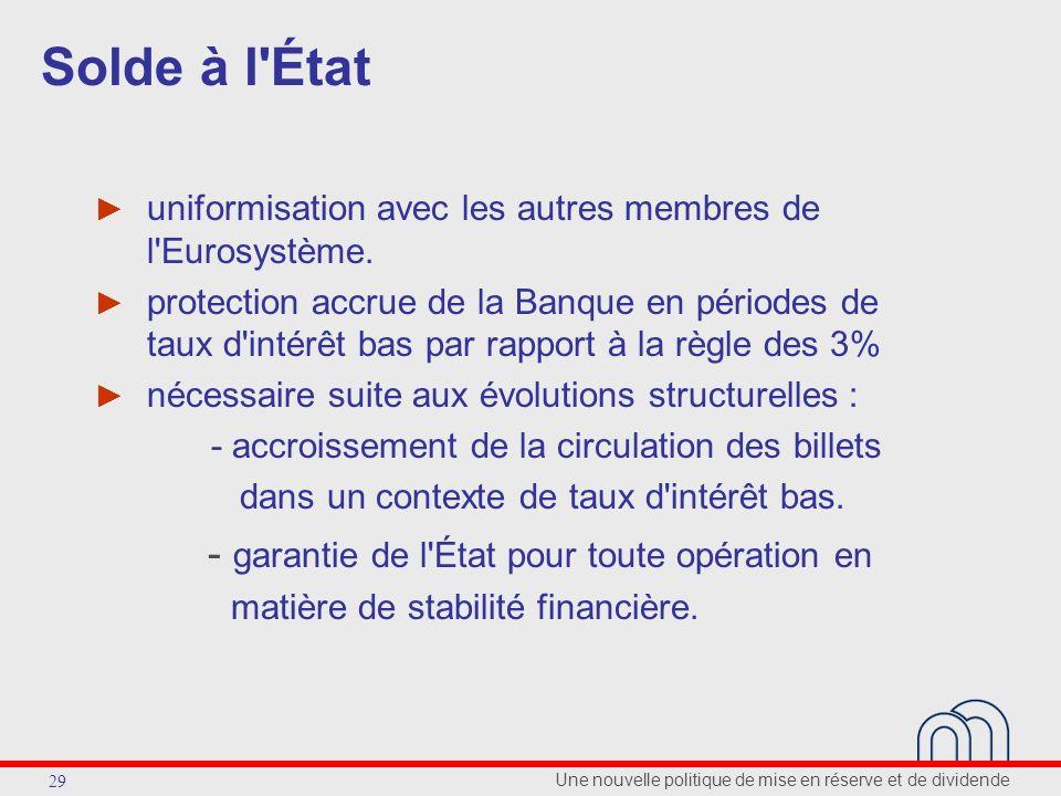 Une nouvelle politique de mise en réserve et de dividende 29 Solde à l État uniformisation avec les autres membres de l Eurosystème.