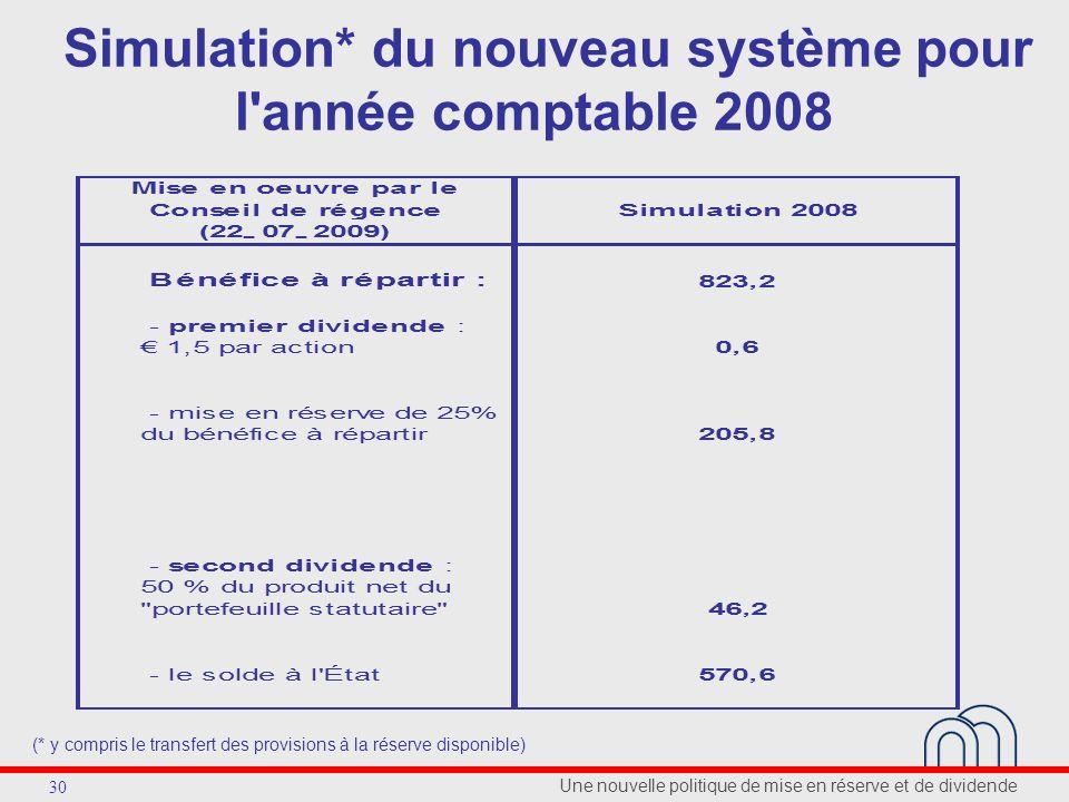 Une nouvelle politique de mise en réserve et de dividende 30 Simulation* du nouveau système pour l année comptable 2008 (* y compris le transfert des provisions à la réserve disponible)