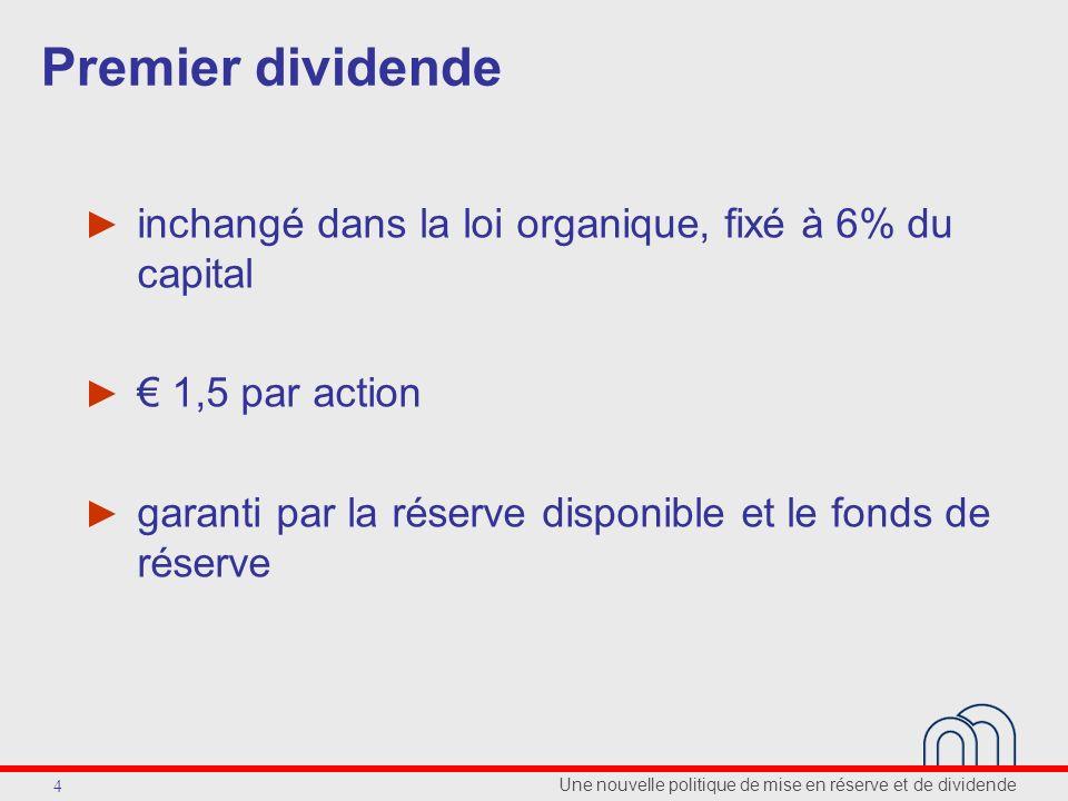 4 Premier dividende inchangé dans la loi organique, fixé à 6% du capital 1,5 par action garanti par la réserve disponible et le fonds de réserve