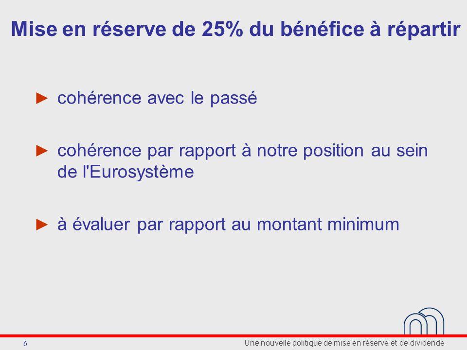 6 Mise en réserve de 25% du bénéfice à répartir cohérence avec le passé cohérence par rapport à notre position au sein de l Eurosystème à évaluer par rapport au montant minimum