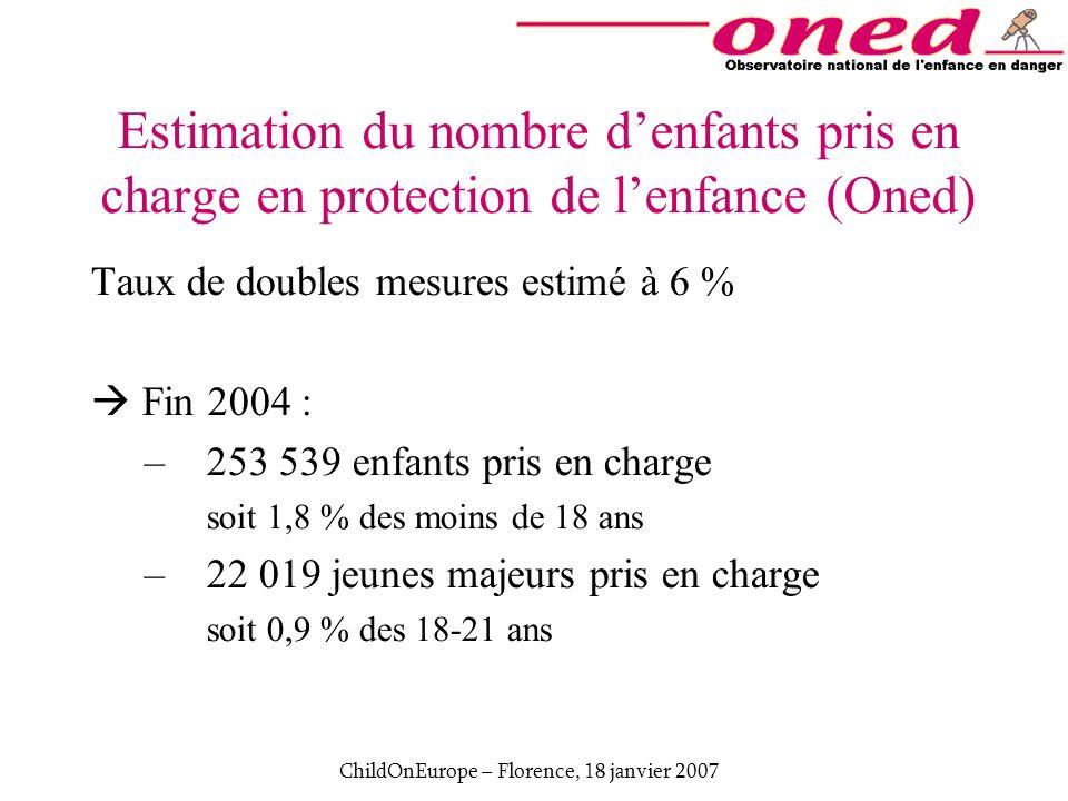 ChildOnEurope – Florence, 18 janvier 2007 Estimation du nombre denfants pris en charge en protection de lenfance (Oned) Taux de doubles mesures estimé