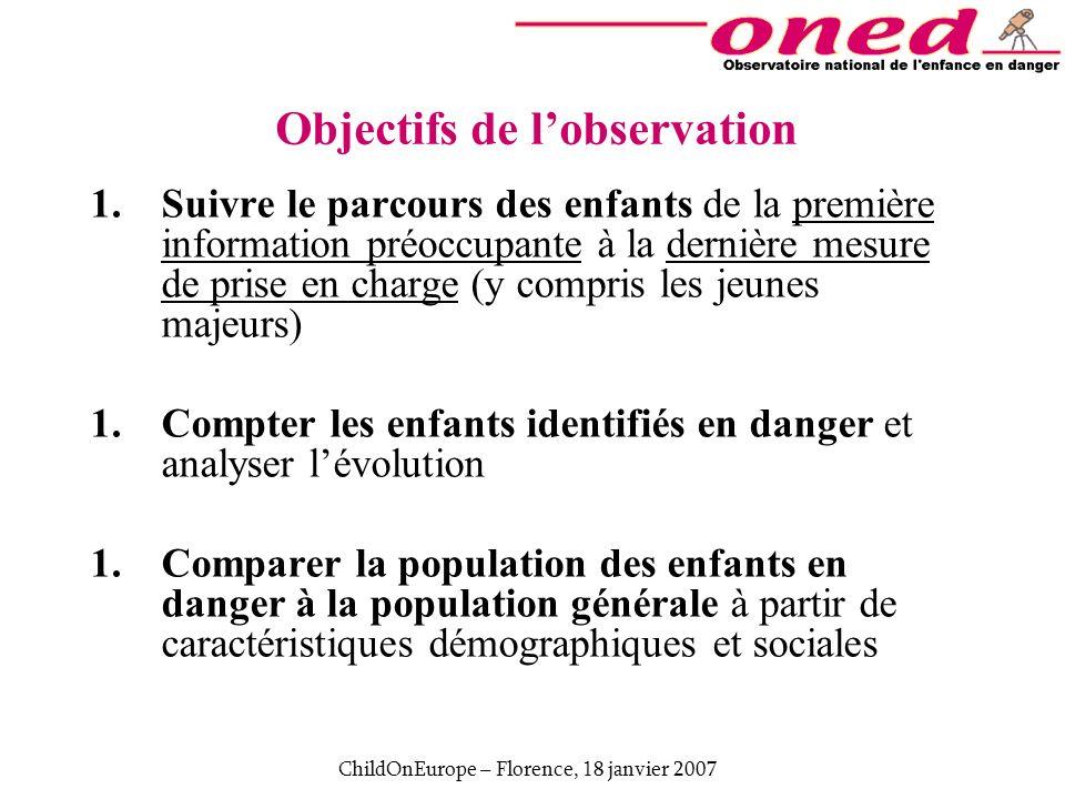 ChildOnEurope – Florence, 18 janvier 2007 Objectifs de lobservation 1.Suivre le parcours des enfants de la première information préoccupante à la dern