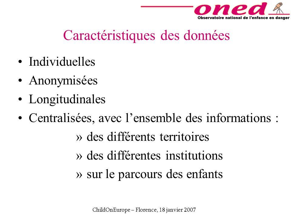 ChildOnEurope – Florence, 18 janvier 2007 Caractéristiques des données Individuelles Anonymisées Longitudinales Centralisées, avec lensemble des infor
