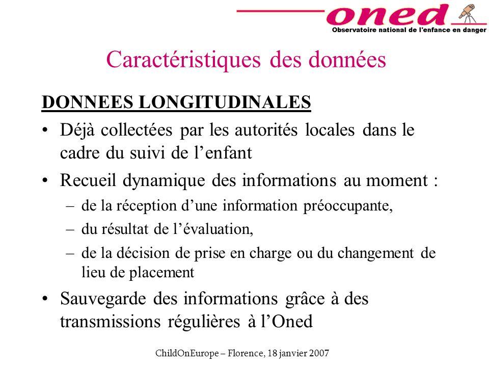 ChildOnEurope – Florence, 18 janvier 2007 Caractéristiques des données DONNEES LONGITUDINALES Déjà collectées par les autorités locales dans le cadre
