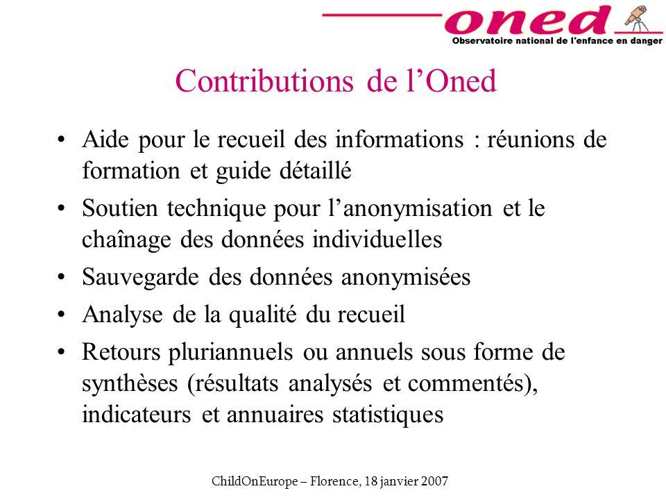 ChildOnEurope – Florence, 18 janvier 2007 Contributions de lOned Aide pour le recueil des informations : réunions de formation et guide détaillé Souti