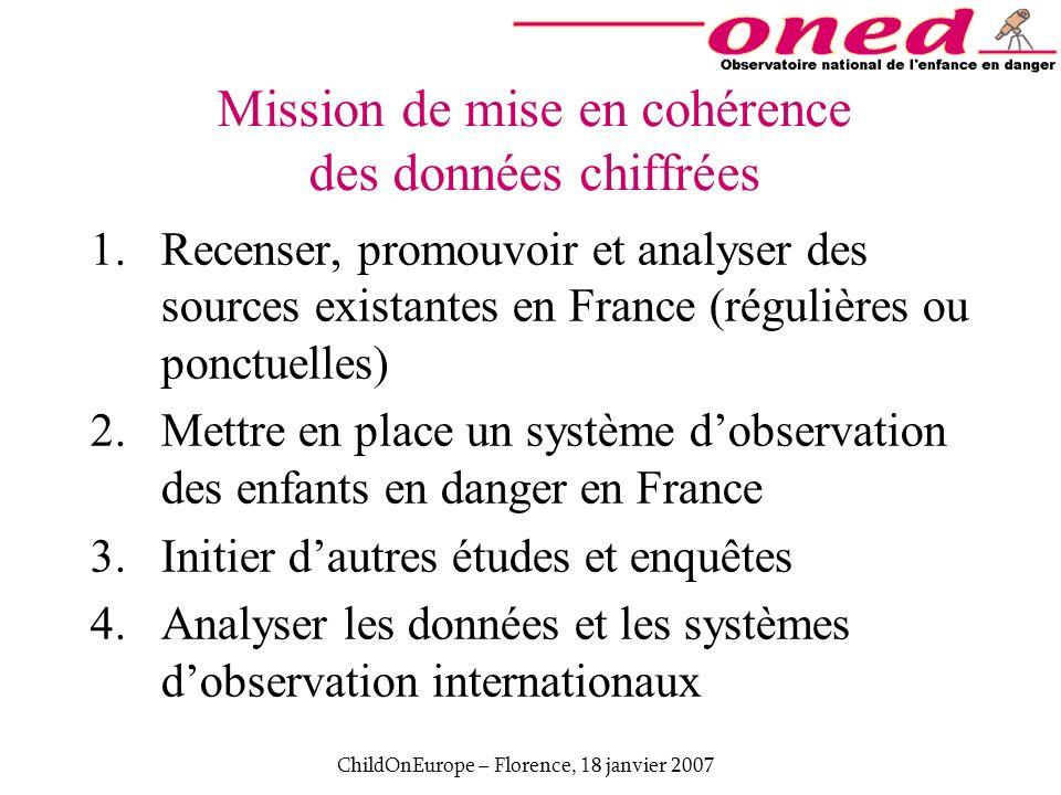 ChildOnEurope – Florence, 18 janvier 2007 Mission de mise en cohérence des données chiffrées 1.Recenser, promouvoir et analyser des sources existantes
