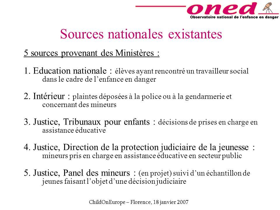 ChildOnEurope – Florence, 18 janvier 2007 Sources nationales existantes 5 sources provenant des Ministères : 1. Education nationale : élèves ayant ren