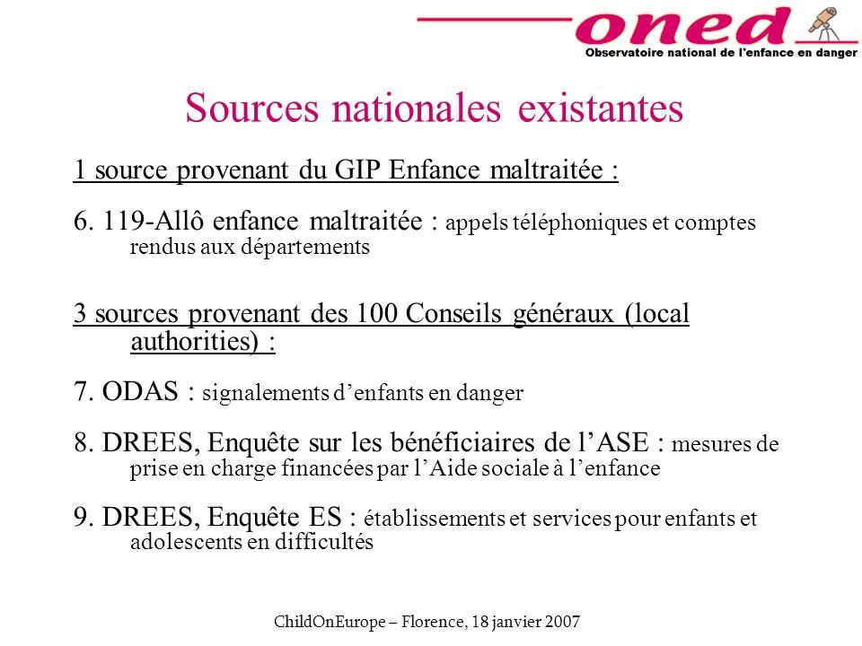 ChildOnEurope – Florence, 18 janvier 2007 Sources nationales existantes 1 source provenant du GIP Enfance maltraitée : 6. 119-Allô enfance maltraitée