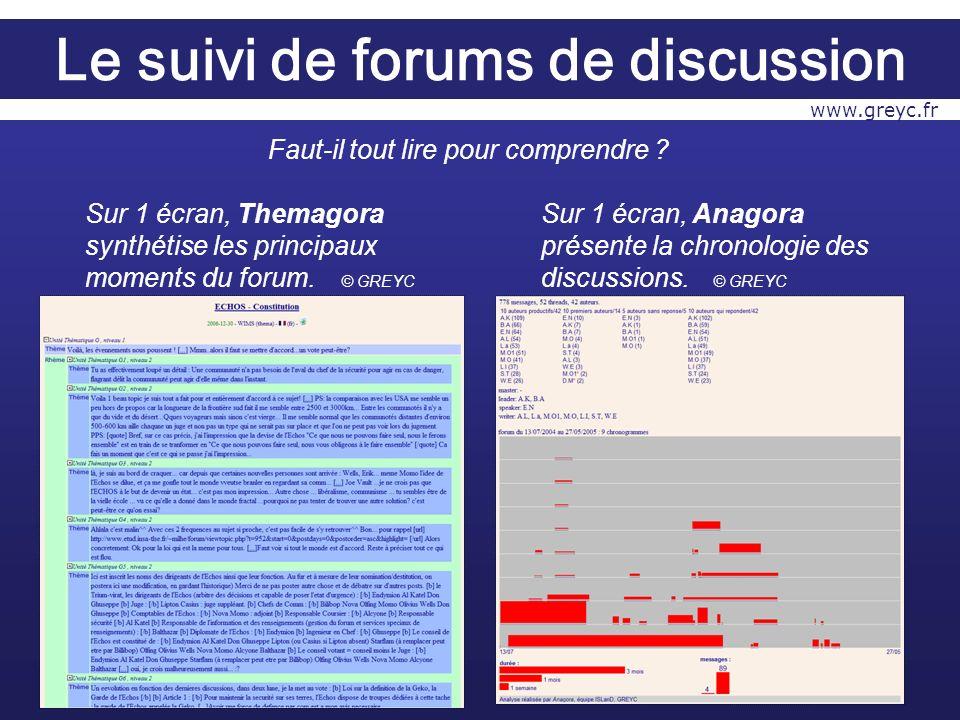 Sur 1 écran, Themagora synthétise les principaux moments du forum.