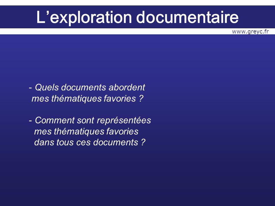 - Quels documents abordent mes thématiques favories .