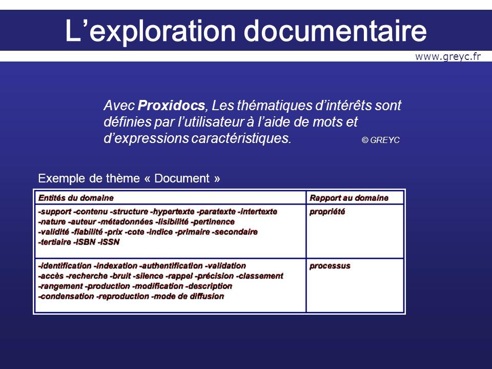 Avec Proxidocs, Les thématiques dintérêts sont définies par lutilisateur à laide de mots et dexpressions caractéristiques.
