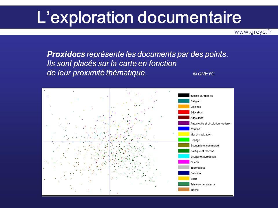 Proxidocs représente les documents par des points.