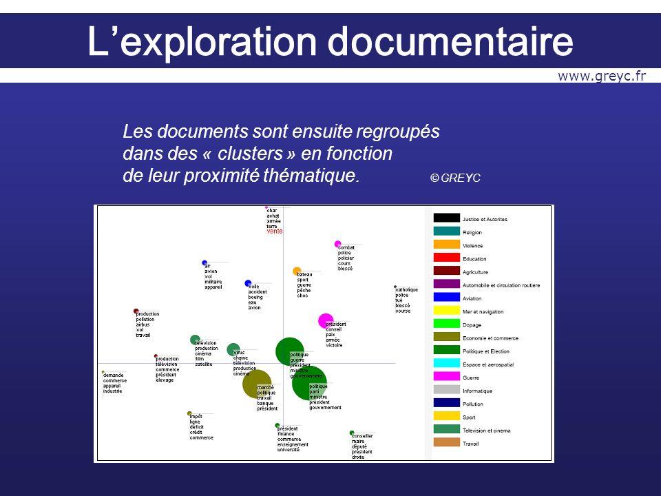 Les documents sont ensuite regroupés dans des « clusters » en fonction de leur proximité thématique.
