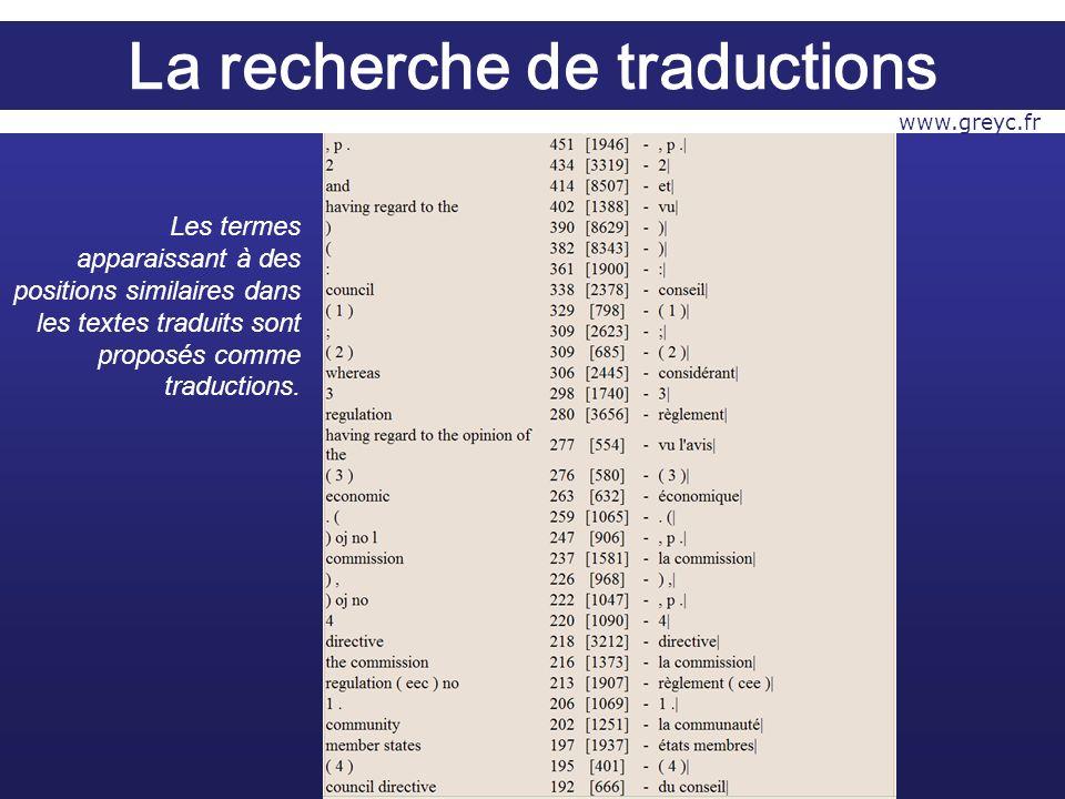 Les termes apparaissant à des positions similaires dans les textes traduits sont proposés comme traductions.