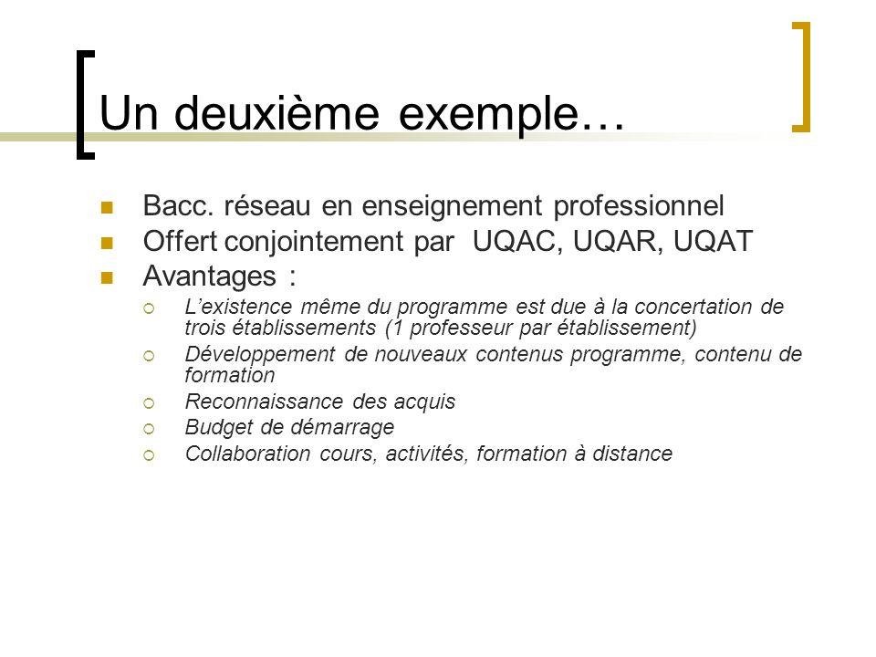 Un deuxième exemple… Bacc.