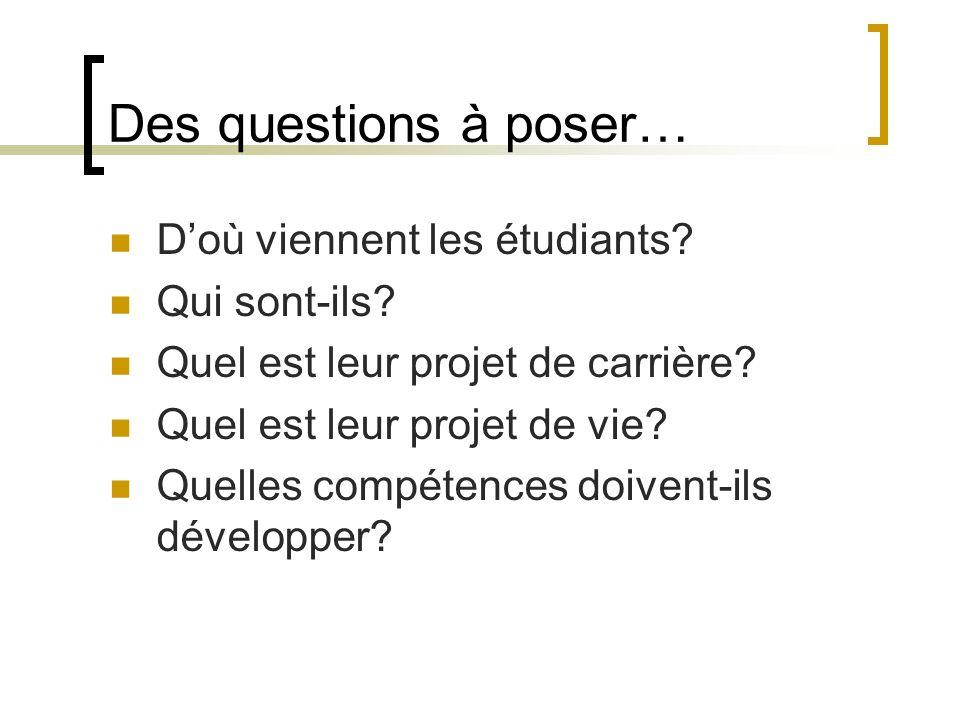 Des questions à poser… Doù viennent les étudiants.