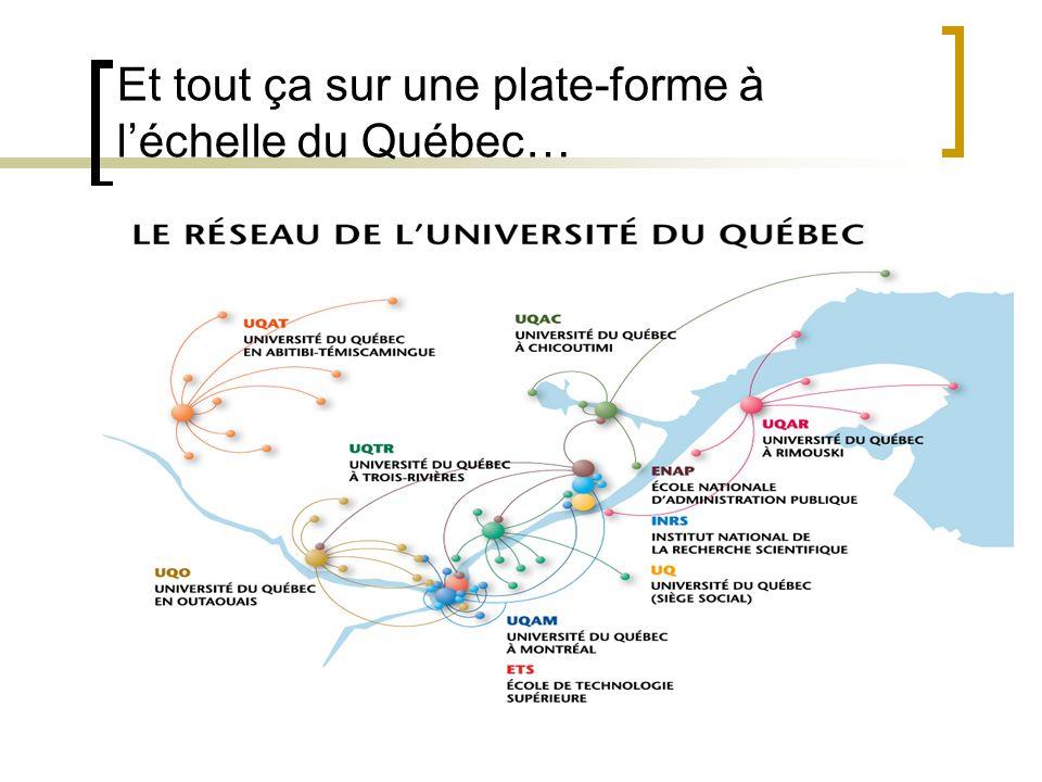 Et tout ça sur une plate-forme à léchelle du Québec… Carte réseau