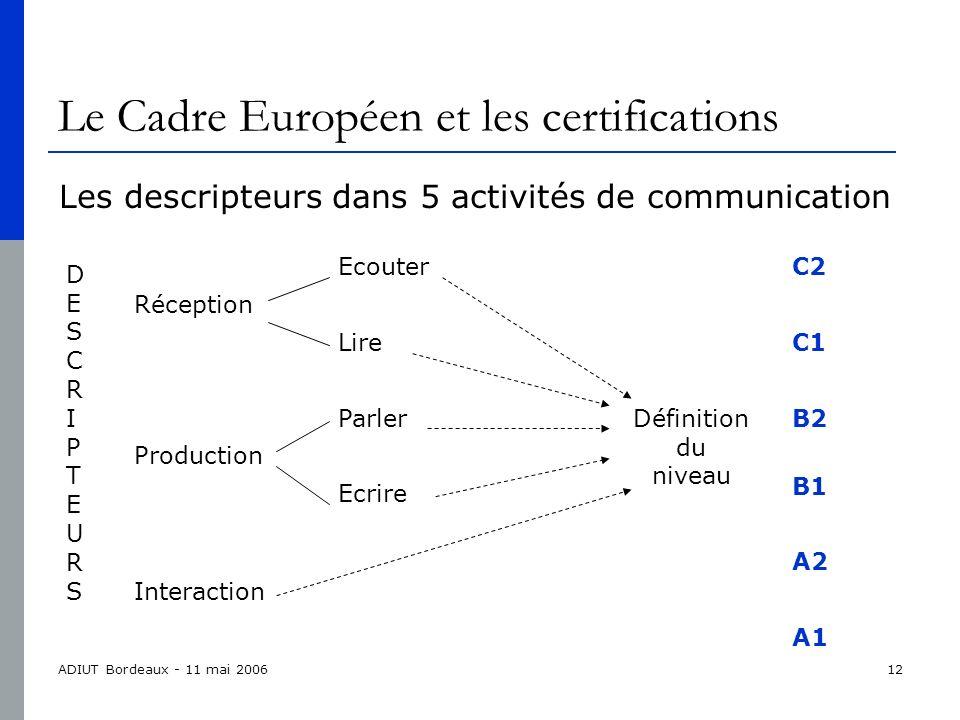 ADIUT Bordeaux - 11 mai 200612 Le Cadre Européen et les certifications Les descripteurs dans 5 activités de communication Ecouter Lire DESCRIPTEURSDESCRIPTEURS Parler Ecrire Interaction Réception Production Définition du niveau A1 A2 B1 B2 C1 C2