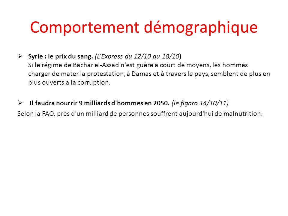 Comportement démographique Syrie : le prix du sang.