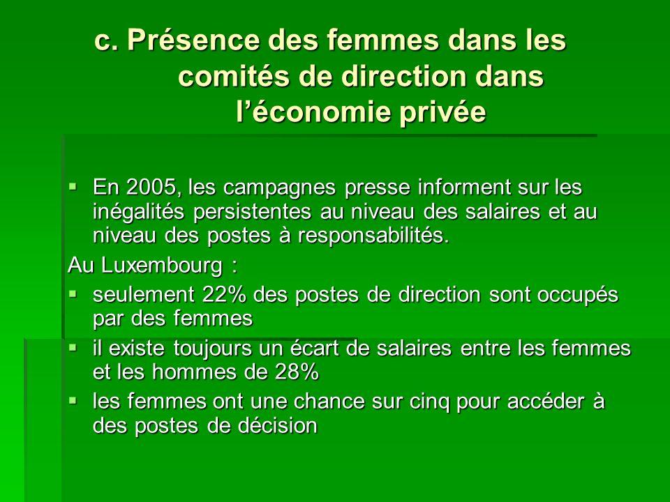 c. Présence des femmes dans les comités de direction dans léconomie privée En 2005, les campagnes presse informent sur les inégalités persistentes au
