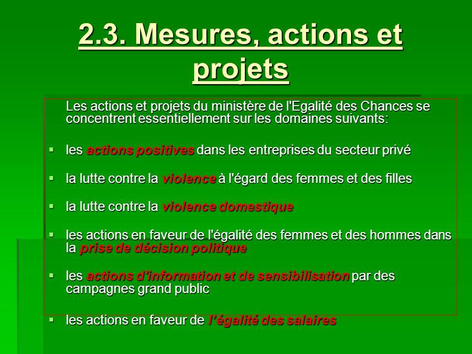 2.3. Mesures, actions et projets Les actions et projets du ministère de l'Egalité des Chances se concentrent essentiellement sur les domaines suivants