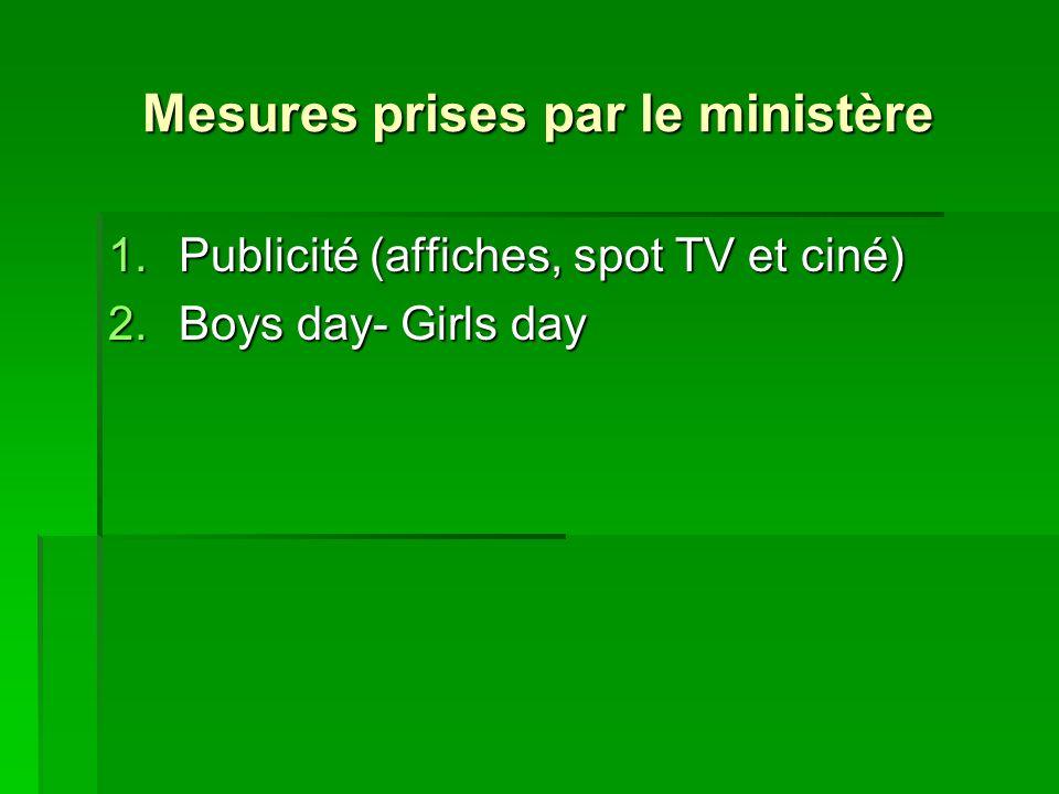 Mesures prises par le ministère 1.Publicité (affiches, spot TV et ciné) 2.Boys day- Girls day