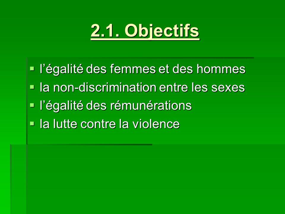 2.1. Objectifs légalité des femmes et des hommes légalité des femmes et des hommes la non-discrimination entre les sexes la non-discrimination entre l