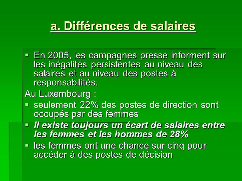 a. Différences de salaires En 2005, les campagnes presse informent sur les inégalités persistentes au niveau des salaires et au niveau des postes à re