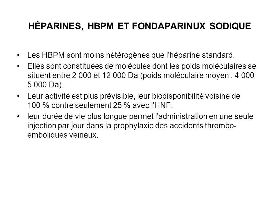 Les HBPM sont moins hétérogènes que l'héparine standard. Elles sont constituées de molécules dont les poids moléculaires se situent entre 2 000 et 12